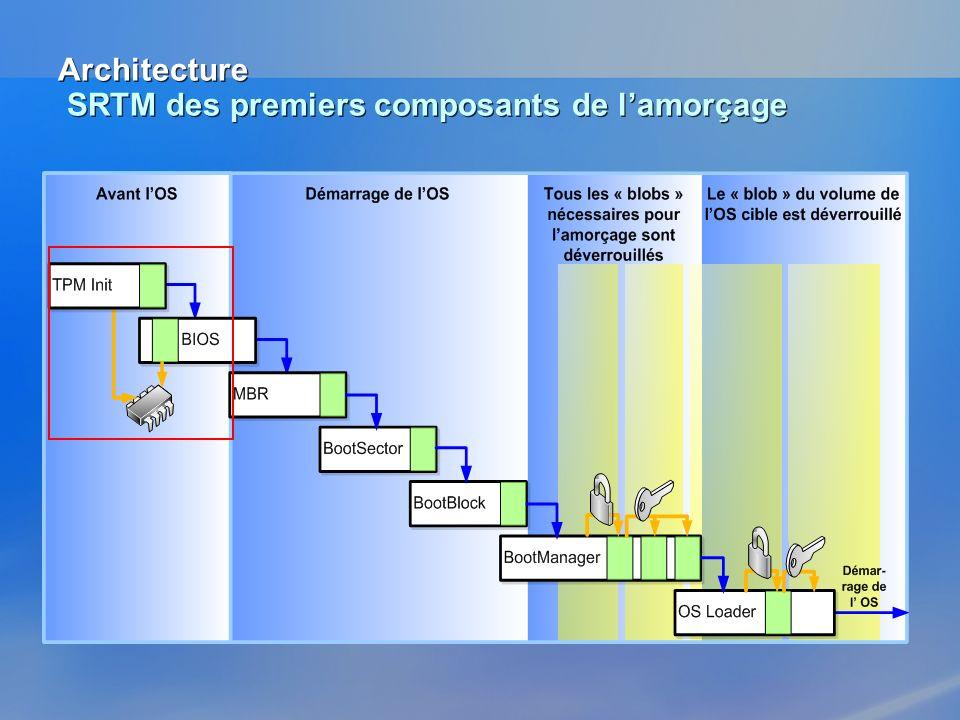 Architecture SRTM des premiers composants de lamorçage