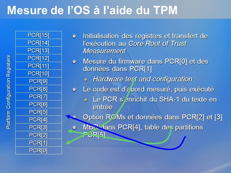 Mesure de lOS à laide du TPM Initialisation des registres et transfert de lexécution au Core Root of Trust Measurement Mesure du firmware dans PCR[0]