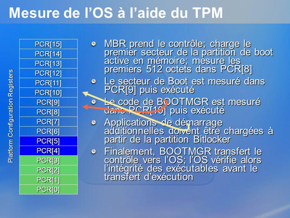 Mesure de lOS à laide du TPM MBR prend le contrôle; charge le premier secteur de la partition de boot active en mémoire; mesure les premiers 512 octet