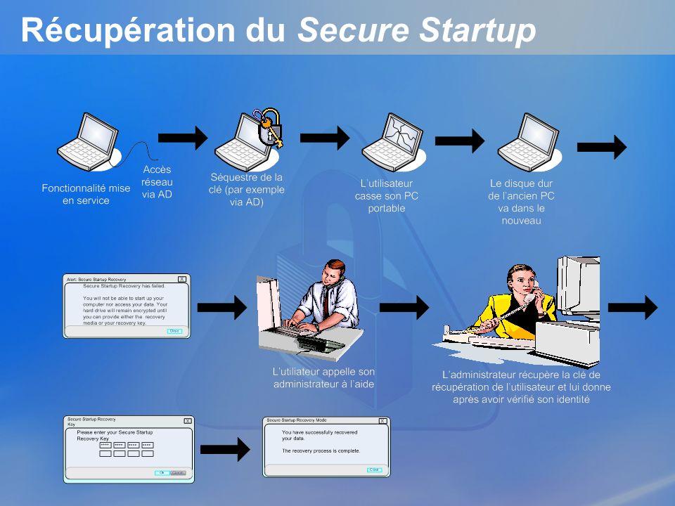 Récupération du Secure Startup