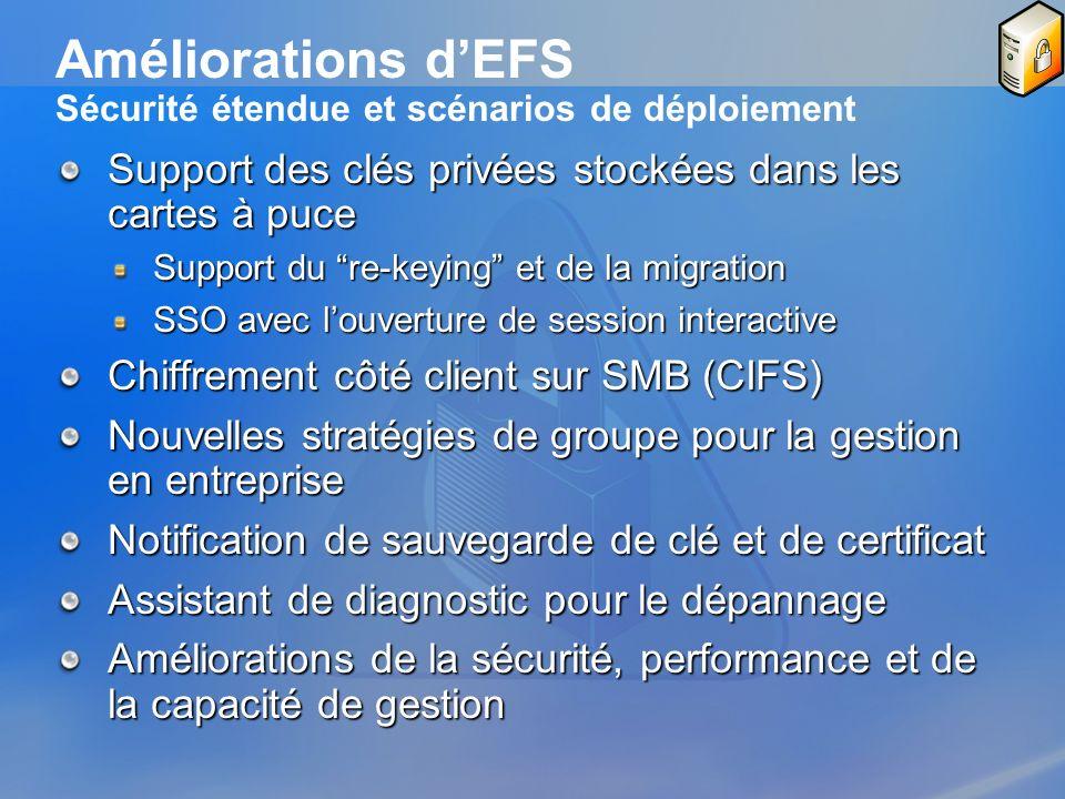 Améliorations dEFS Sécurité étendue et scénarios de déploiement Support des clés privées stockées dans les cartes à puce Support du re-keying et de la