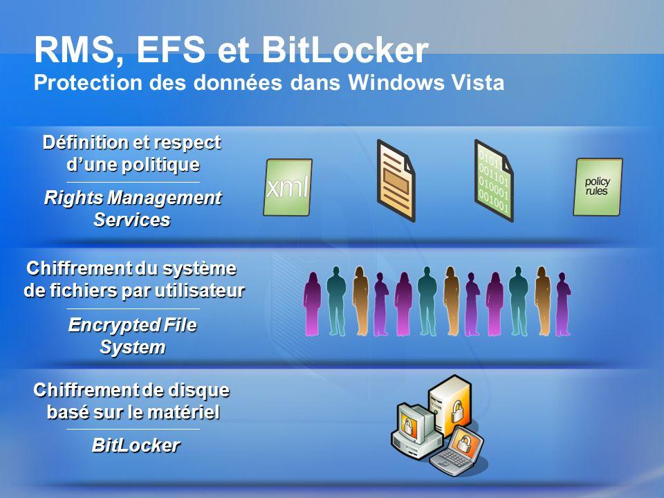 Chiffrement du système de fichiers par utilisateur Chiffrement de disque basé sur le matériel RMS, EFS et BitLocker Protection des données dans Window