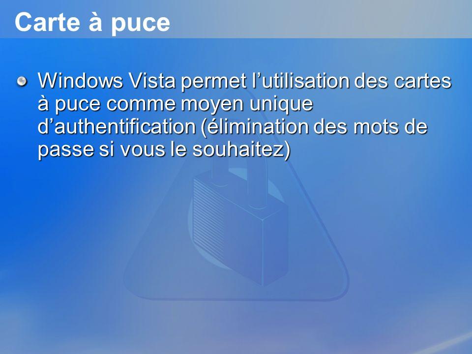 Carte à puce Windows Vista permet lutilisation des cartes à puce comme moyen unique dauthentification (élimination des mots de passe si vous le souhai