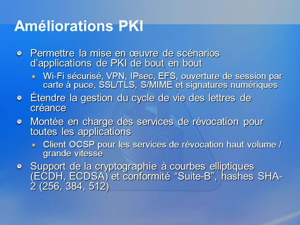 Améliorations PKI Permettre la mise en œuvre de scénarios dapplications de PKI de bout en bout Wi-Fi sécurisé, VPN, IPsec, EFS, ouverture de session p