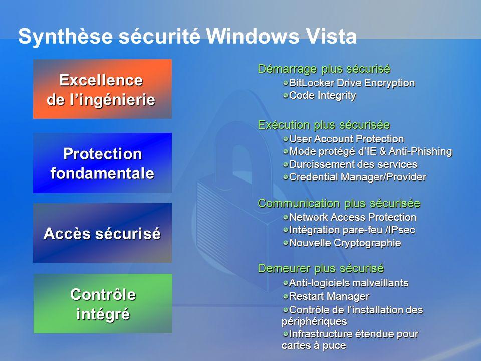 Exécution plus sécurisée User Account Protection Mode protégé dIE & Anti-Phishing Durcissement des services Credential Manager/Provider Exécution plus