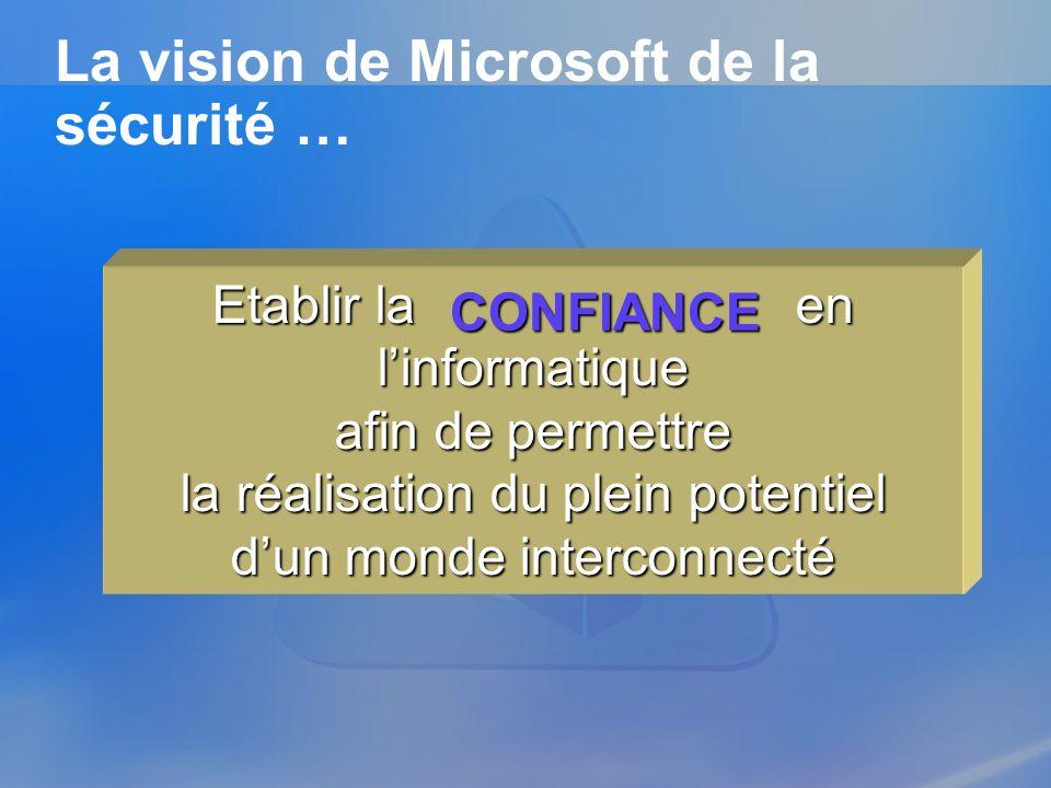 La vision de Microsoft de la sécurité … Etablir la en linformatique afin de permettre la réalisation du plein potentiel dun monde interconnecté CONFIA