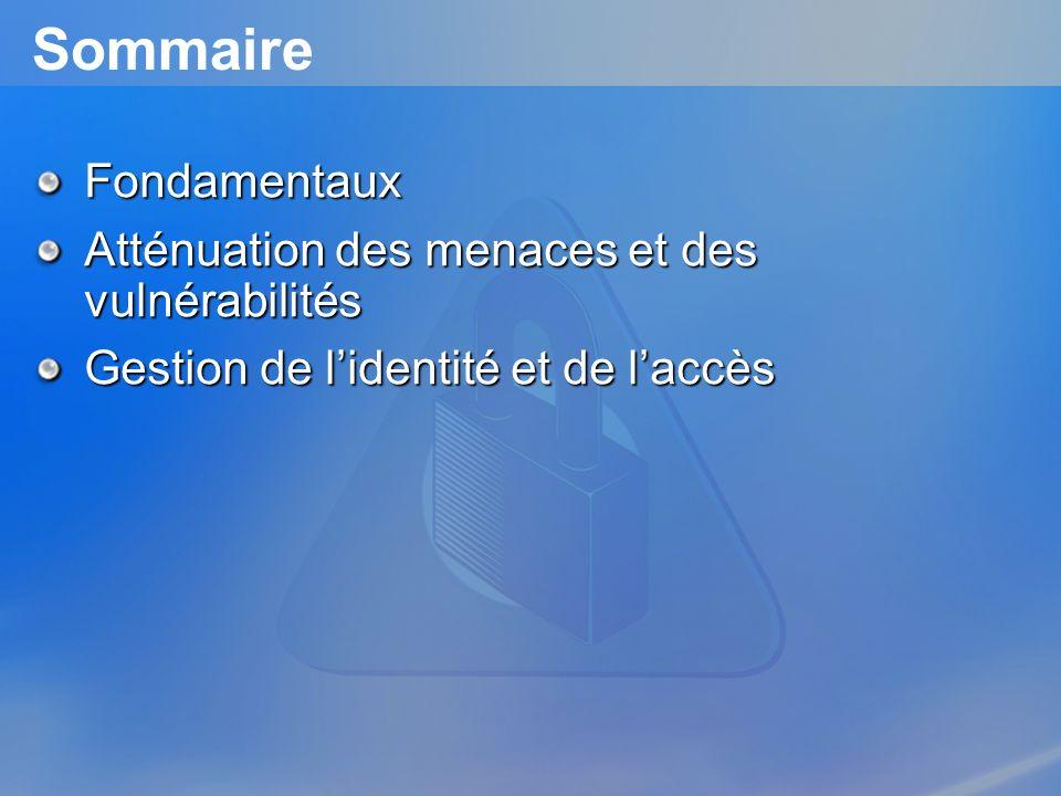 Avertissement Les démonstrations et informations données dans cette présentation, se basent sur une version préliminaire de Windows Vista (pré-bêta 2), les informations présentées peuvent être soumises à changement et ce jusquà la mise à disposition commerciale du logiciel en version finale.