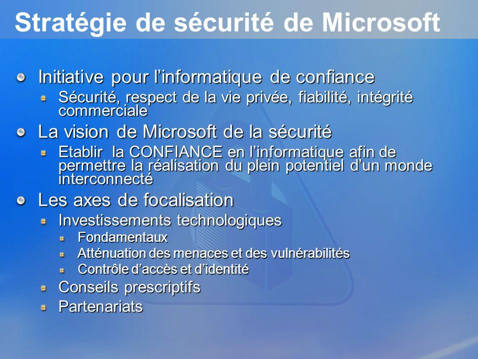 Stratégie de sécurité de Microsoft Initiative pour linformatique de confiance Sécurité, respect de la vie privée, fiabilité, intégrité commerciale La
