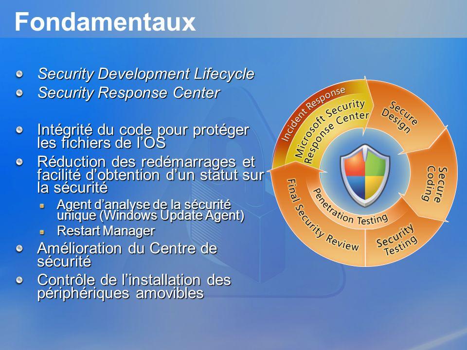 Fondamentaux Security Development Lifecycle Security Response Center Intégrité du code pour protéger les fichiers de lOS Réduction des redémarrages et