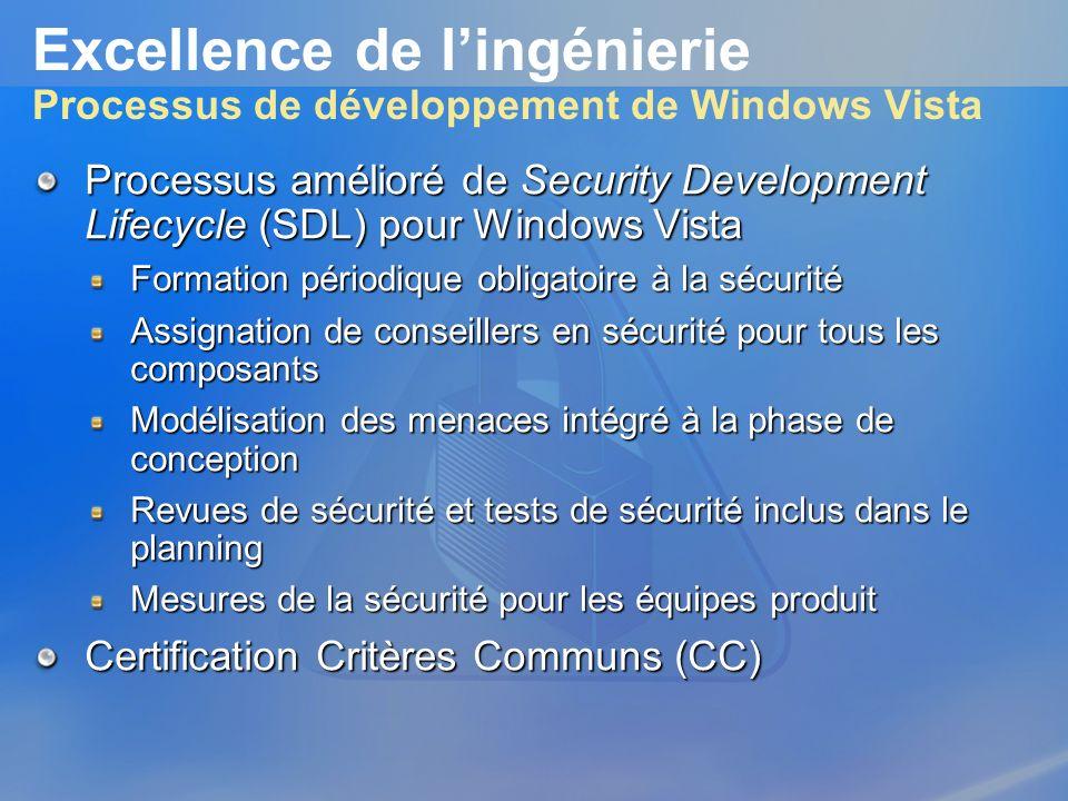 Excellence de lingénierie Processus de développement de Windows Vista Processus amélioré de Security Development Lifecycle (SDL) pour Windows Vista Fo