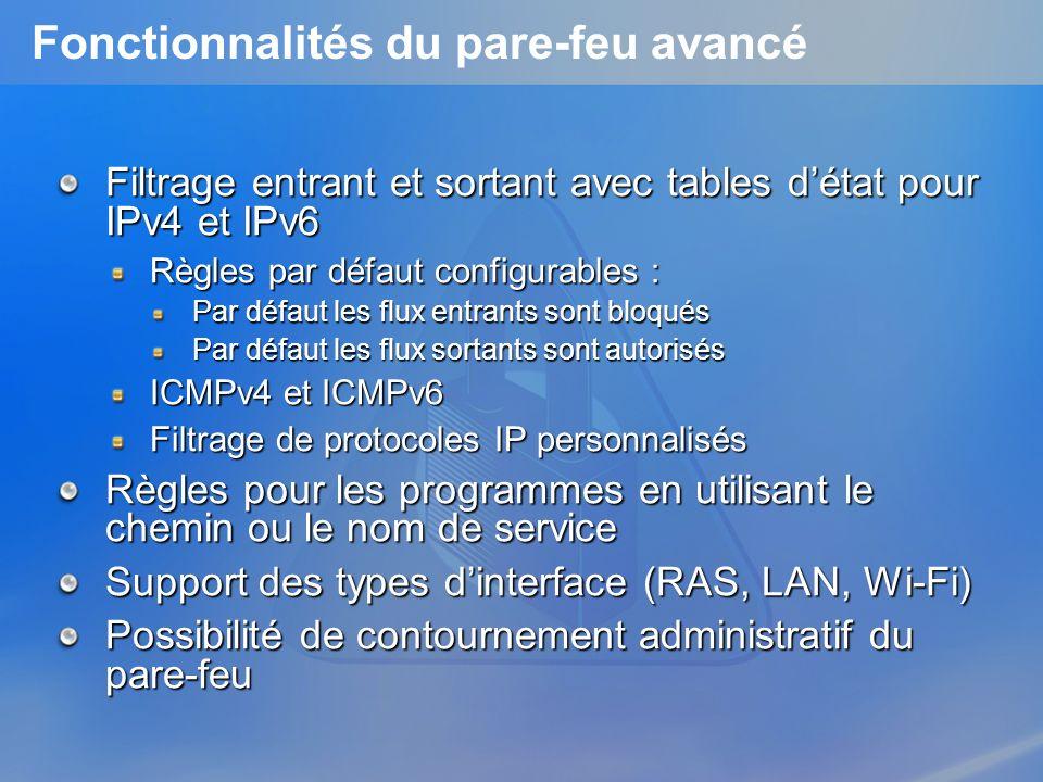 Fonctionnalités du pare-feu avancé Filtrage entrant et sortant avec tables détat pour IPv4 et IPv6 Règles par défaut configurables : Par défaut les fl