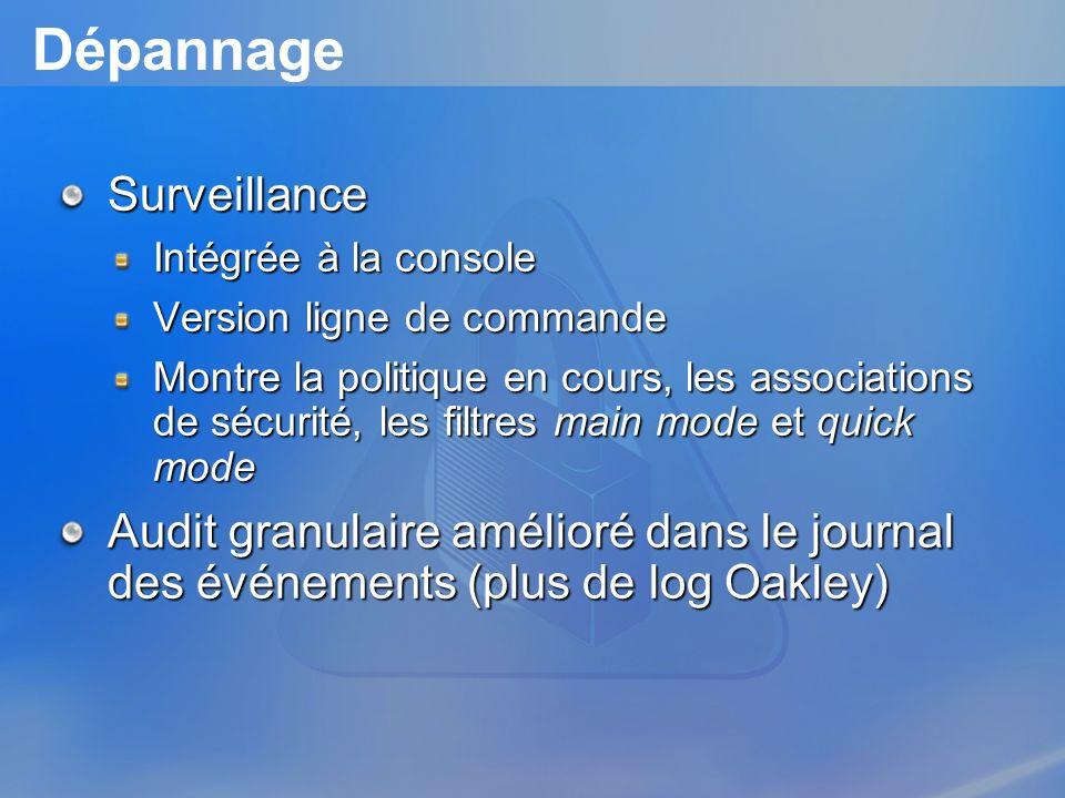 Dépannage Surveillance Intégrée à la console Version ligne de commande Montre la politique en cours, les associations de sécurité, les filtres main mo