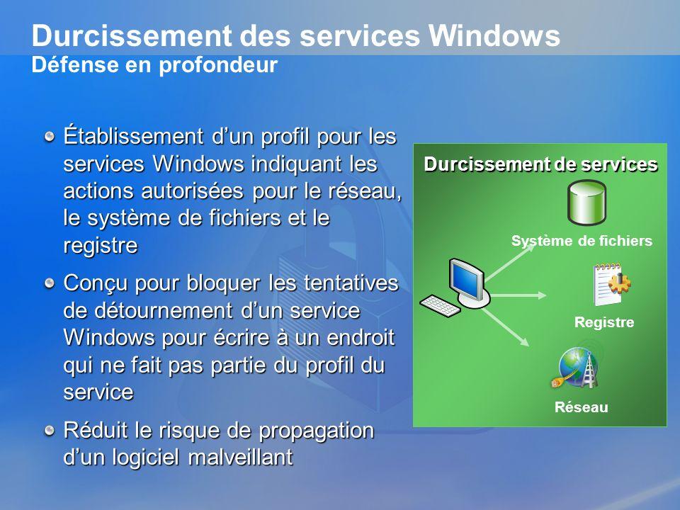 Durcissement des services Windows Défense en profondeur Établissement dun profil pour les services Windows indiquant les actions autorisées pour le ré