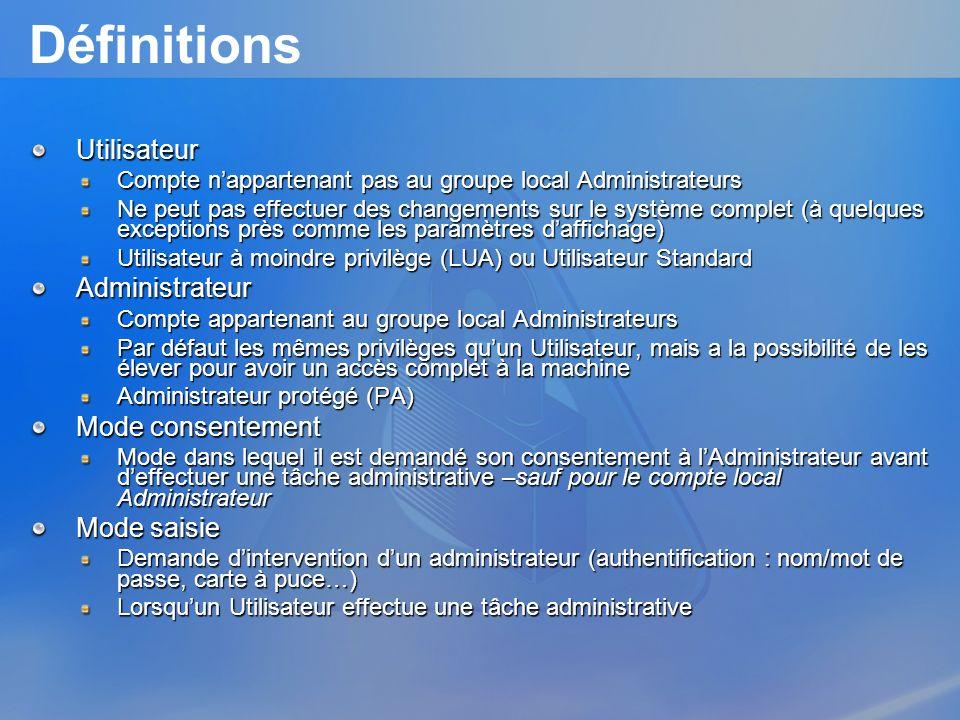 Définitions Utilisateur Compte nappartenant pas au groupe local Administrateurs Ne peut pas effectuer des changements sur le système complet (à quelqu