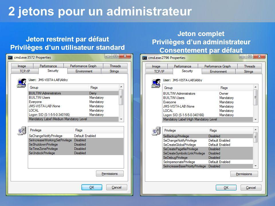 2 jetons pour un administrateur Jeton restreint par défaut Privilèges dun utilisateur standard Jeton complet Privilèges dun administrateur Consentemen