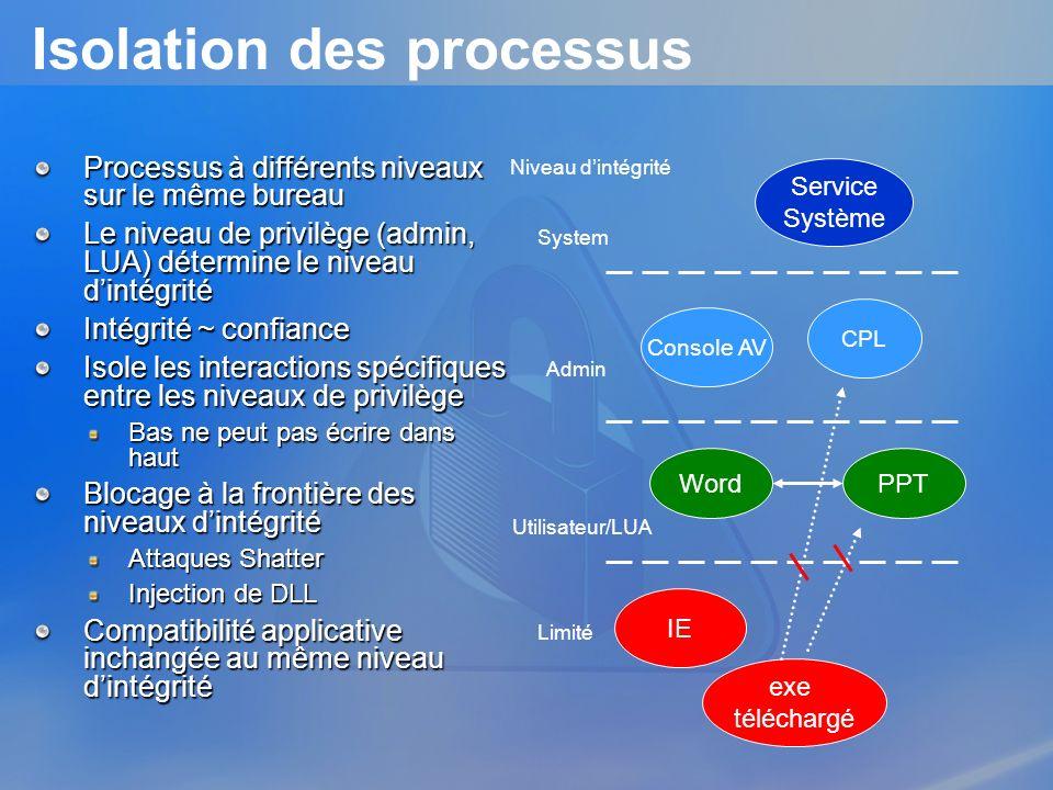 Isolation des processus Processus à différents niveaux sur le même bureau Le niveau de privilège (admin, LUA) détermine le niveau dintégrité Intégrité