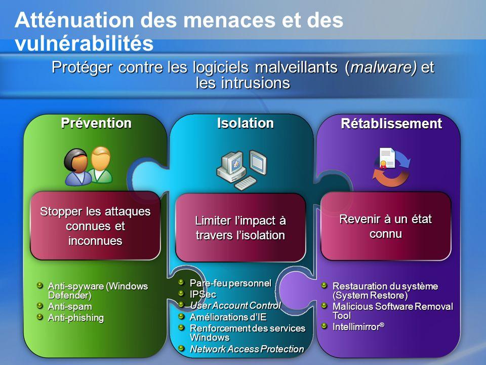 Protéger contre les logiciels malveillants (malware) et les intrusions IsolationPrévention Rétablissement Limiter limpact à travers lisolation Revenir