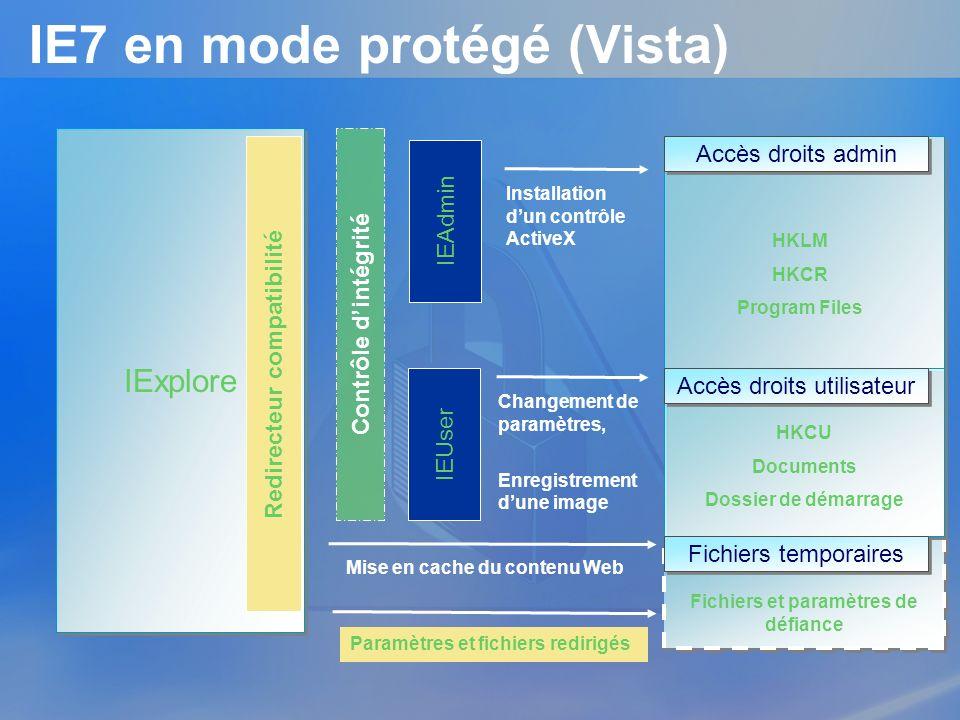 IExplore Installation dun contrôle ActiveX Changement de paramètres, Enregistrement dune image Contrôle dintégrité IEUser Paramètres et fichiers redir