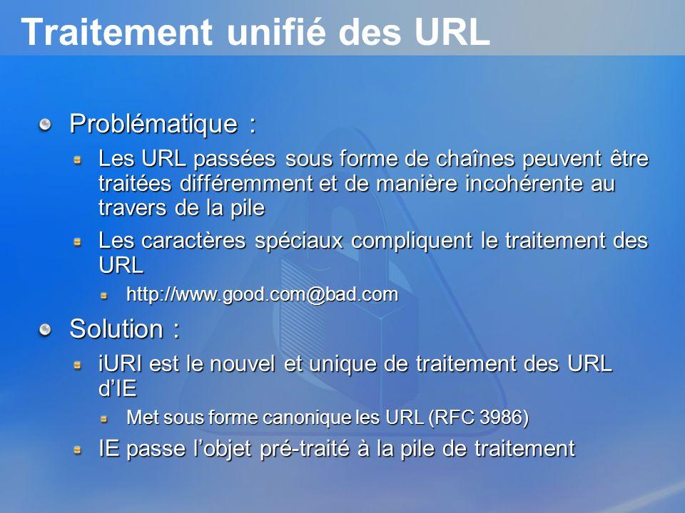 Traitement unifié des URL Problématique : Les URL passées sous forme de chaînes peuvent être traitées différemment et de manière incohérente au traver
