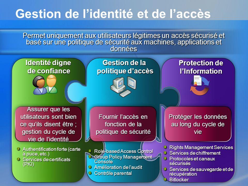Gestion de la politique daccès Identité digne de confiance Protection de lInformation Fournir laccès en fonction de la politique de sécurité Protéger