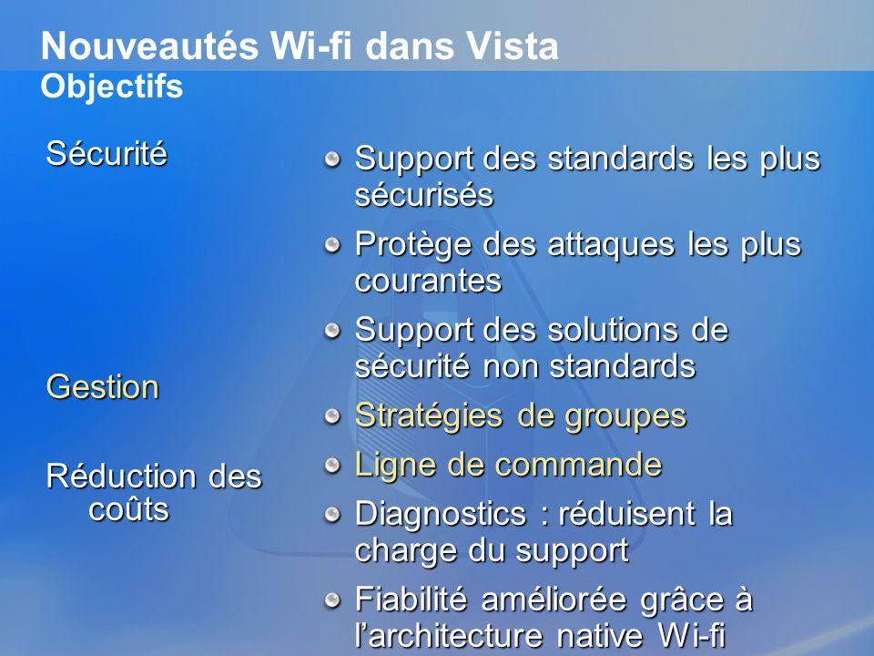 Nouveautés Wi-fi dans Vista Objectifs SécuritéGestion Réduction des coûts Support des standards les plus sécurisés Protège des attaques les plus coura