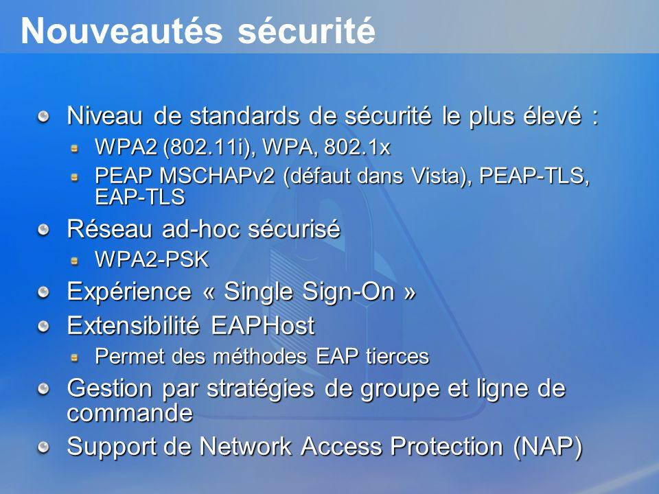 Nouveautés sécurité Niveau de standards de sécurité le plus élevé : WPA2 (802.11i), WPA, 802.1x PEAP MSCHAPv2 (défaut dans Vista), PEAP-TLS, EAP-TLS R