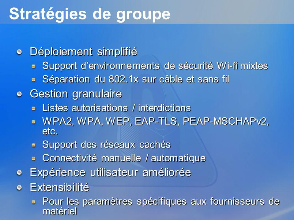 Stratégies de groupe Déploiement simplifié Support denvironnements de sécurité Wi-fi mixtes Séparation du 802.1x sur câble et sans fil Gestion granula