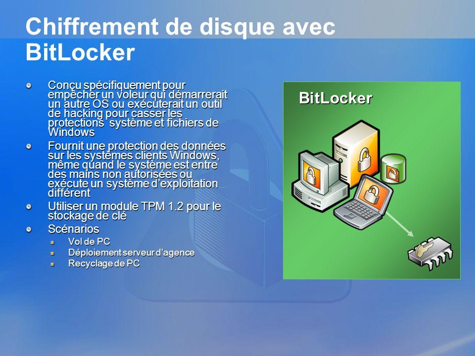 Chiffrement de disque avec BitLocker Conçu spécifiquement pour empêcher un voleur qui démarrerait un autre OS ou exécuterait un outil de hacking pour