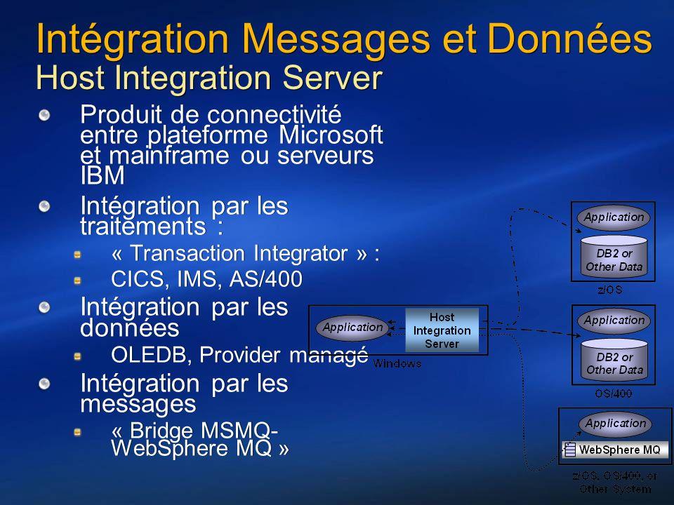 12 Intégration Messages et Données Host Integration Server Produit de connectivité entre plateforme Microsoft et mainframe ou serveurs IBM Intégration