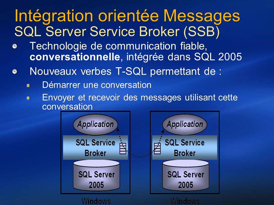 21 Intégration orientée Messages SQL Server Service Broker (SSB) Technologie de communication fiable, conversationnelle, intégrée dans SQL 2005 Nouvea