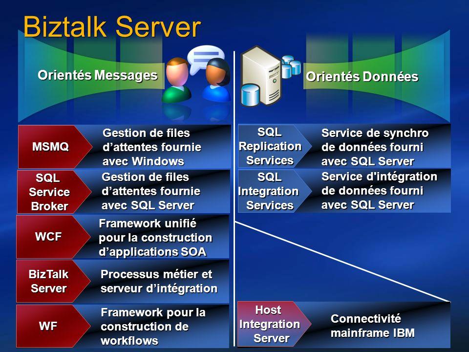 28 Orientés Messages Orientés Données Biztalk Server MSMQ Gestion de files dattentes fournie avec Windows SQLServiceBroker Gestion de files dattentes