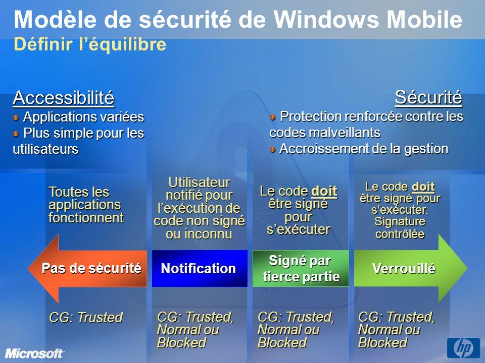 Modèle de sécurité de Windows Mobile Définir léquilibreAccessibilité Applications variées Applications variées Plus simple pour les utilisateurs Plus
