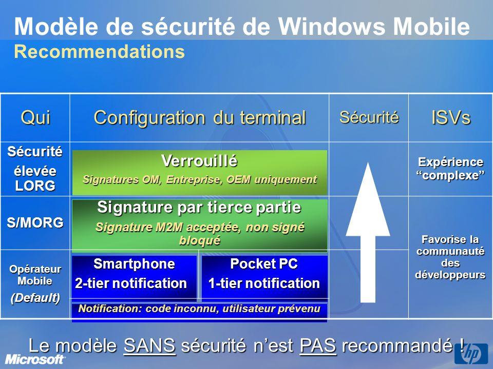 Modèle de sécurité de Windows Mobile Recommendations Le modèle SANS sécurité nest PAS recommandé ! Qui Configuration du terminal SécuritéISVsSécurité