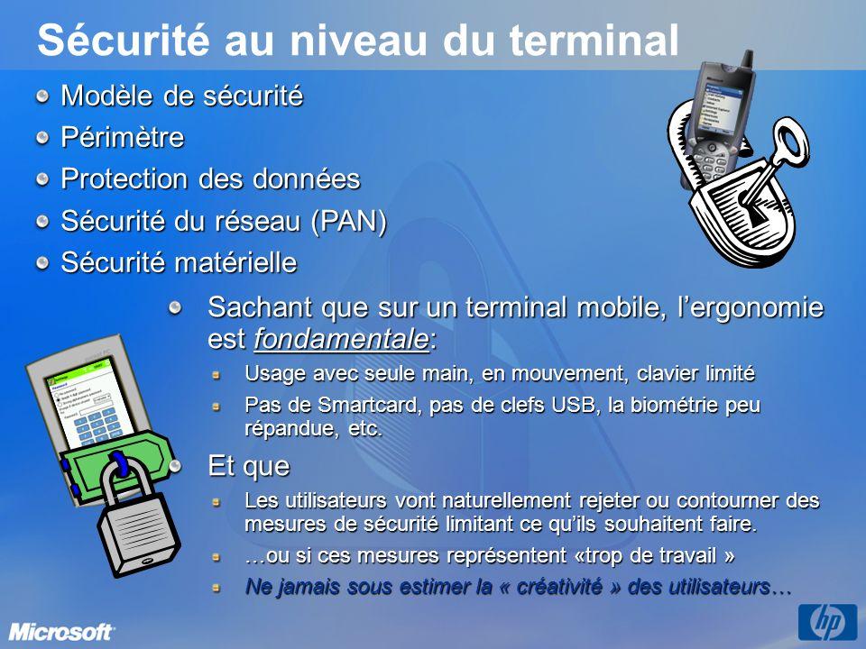 Sécurité au niveau du terminal Modèle de sécurité Modèle de sécurité Périmètre Périmètre Protection des données Protection des données Sécurité du rés