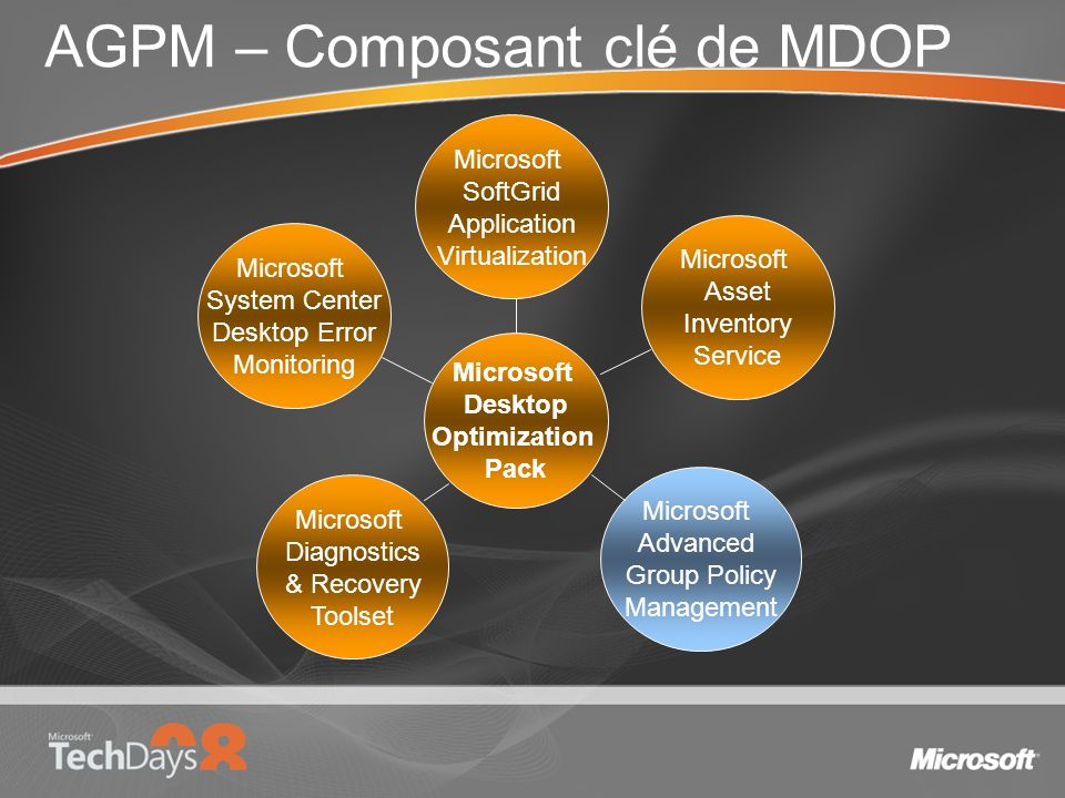 AGPM – Composant clé de MDOP Microsoft SoftGrid Application Virtualization Microsoft Desktop Optimization Pack Microsoft System Center Desktop Error Monitoring Microsoft Asset Inventory Service Microsoft Advanced Group Policy Management Microsoft Diagnostics & Recovery Toolset