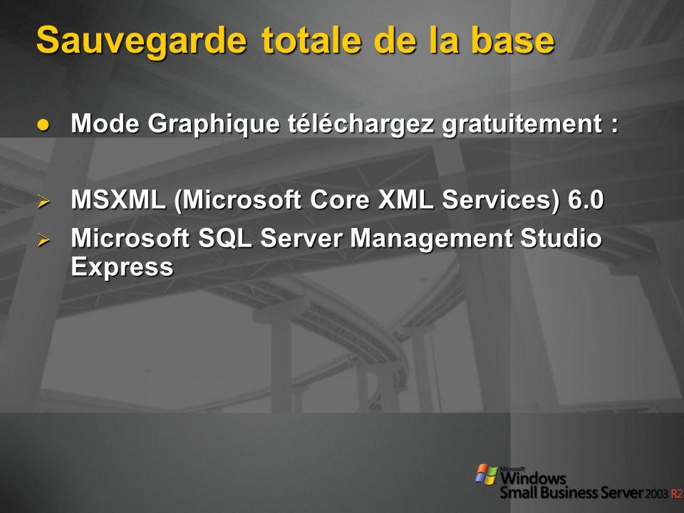 Sauvegarde totale de la base Mode Graphique téléchargez gratuitement : Mode Graphique téléchargez gratuitement : MSXML (Microsoft Core XML Services) 6