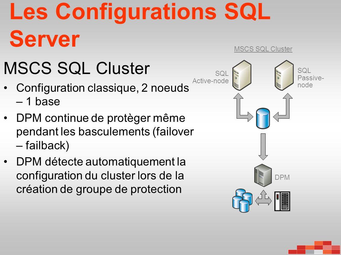 MSCS SQL Cluster Configuration classique, 2 noeuds – 1 base DPM continue de protèger même pendant les basculements (failover – failback) DPM détecte automatiquement la configuration du cluster lors de la création de groupe de protection DPM MSCS SQL Cluster SQL Passive- node SQL Active-node Les Configurations SQL Server