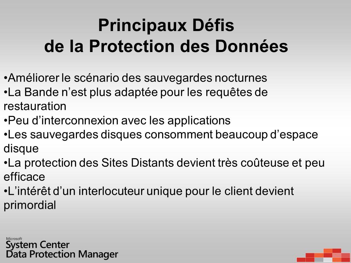 Resources For DPM Site web www.microsoft.com/france/systemcenter/DPM
