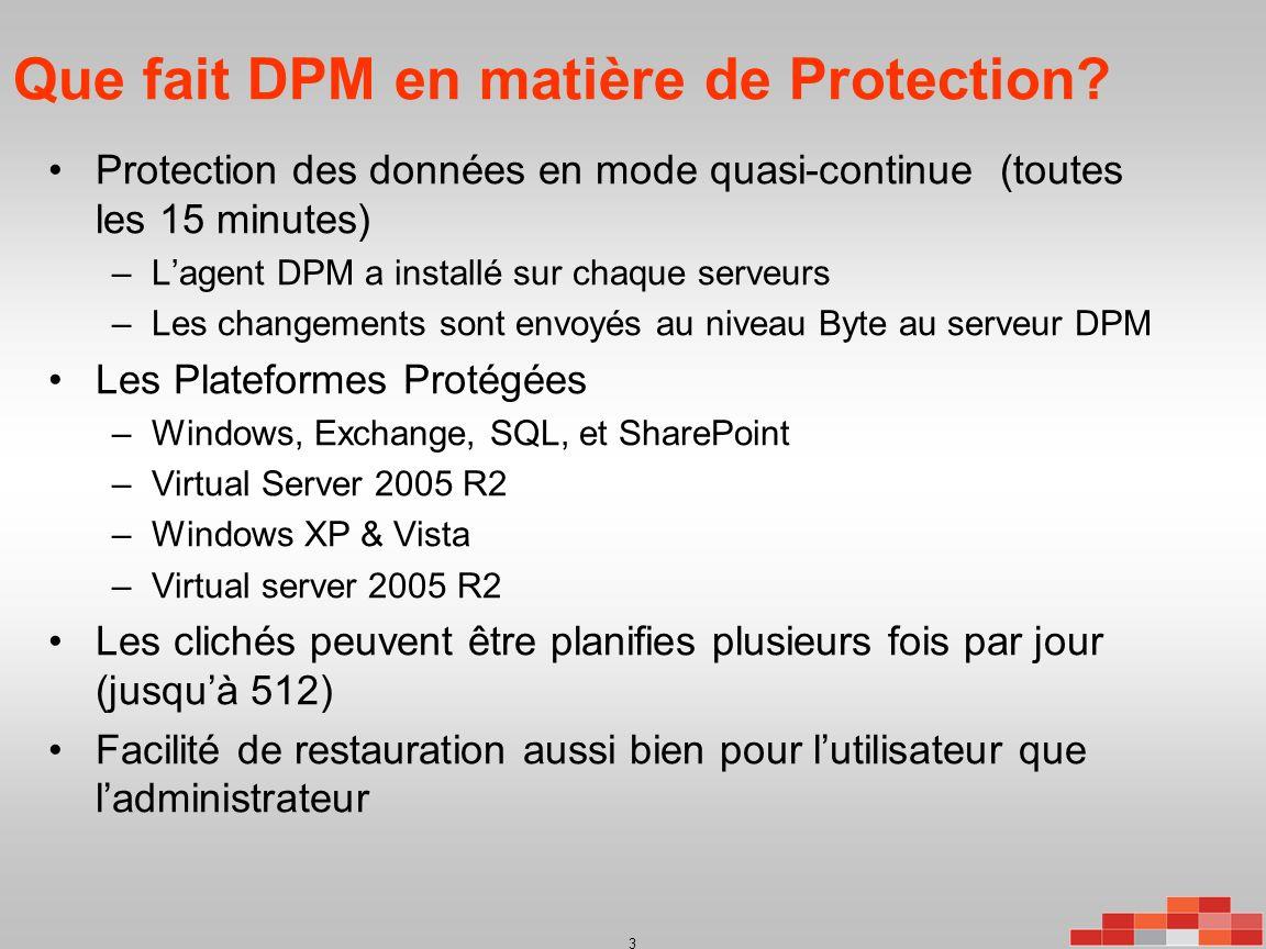 Les Plateformes Protégées Windows 2003 File Services Longhorn File Services Exchange 2003 Exchange 2007 SQL Server 2000 SQL Server 2005 DPM 2007 SharePoint 2007 Virtual Server 2005 R2 XP Desktops Vista Desktops DPM