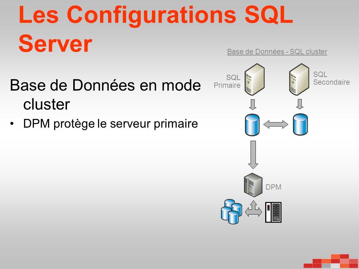 Les Configurations SQL Server Base de Données en mode cluster DPM protège le serveur primaire SQL DPM Base de Données - SQL cluster SQL Secondaire SQL Primaire