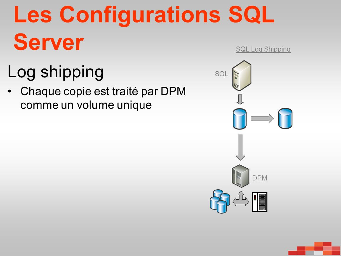 Log shipping Chaque copie est traité par DPM comme un volume unique SQL Log Shipping SQL DPM Les Configurations SQL Server