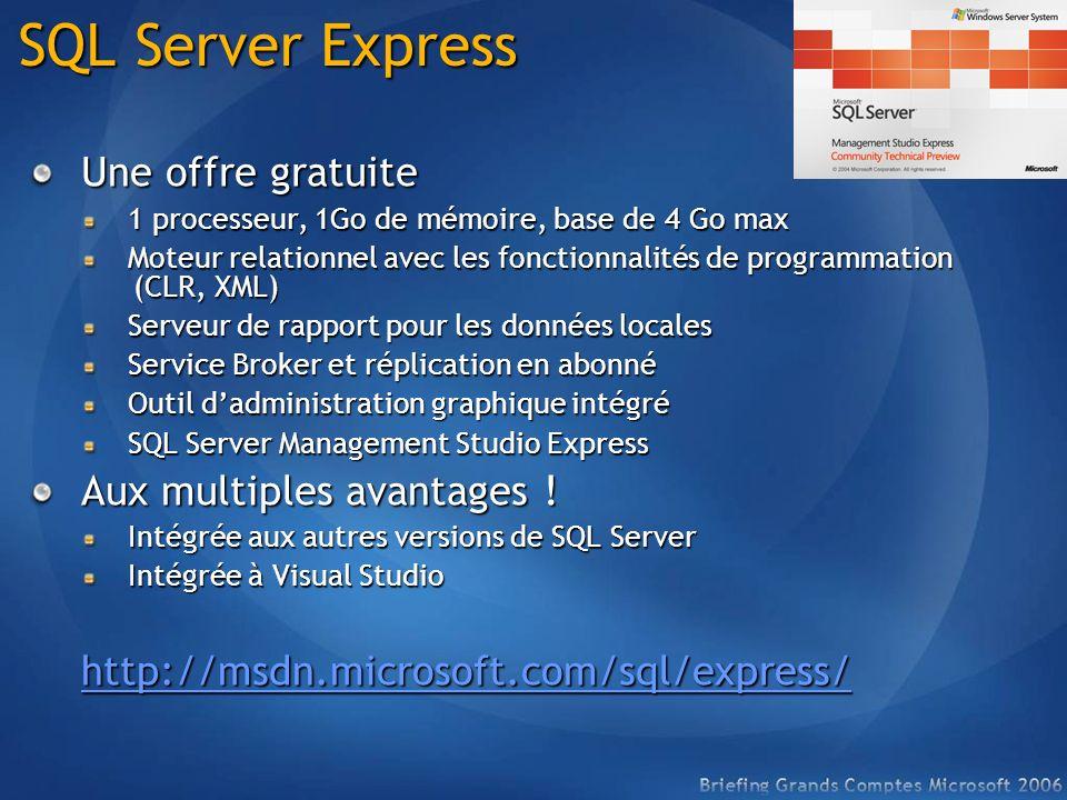 SQL Server Express Une offre gratuite 1 processeur, 1Go de mémoire, base de 4 Go max Moteur relationnel avec les fonctionnalités de programmation (CLR, XML) Serveur de rapport pour les données locales Service Broker et réplication en abonné Outil dadministration graphique intégré SQL Server Management Studio Express Aux multiples avantages .