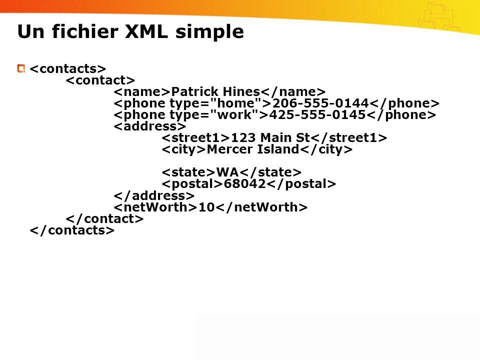 Un fichier XML simple Patrick Hines 206-555-0144 425-555-0145 123 Main St Mercer Island WA 68042 10