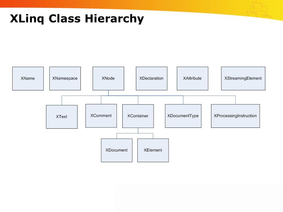 XLinq Class Hierarchy