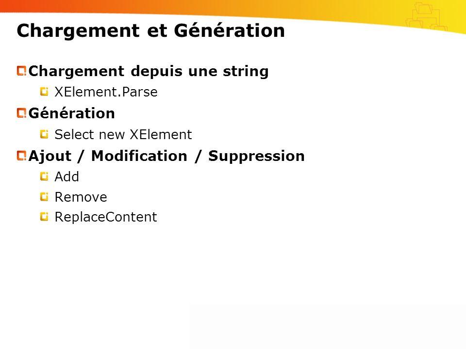 Chargement et Génération Chargement depuis une string XElement.Parse Génération Select new XElement Ajout / Modification / Suppression Add Remove Repl