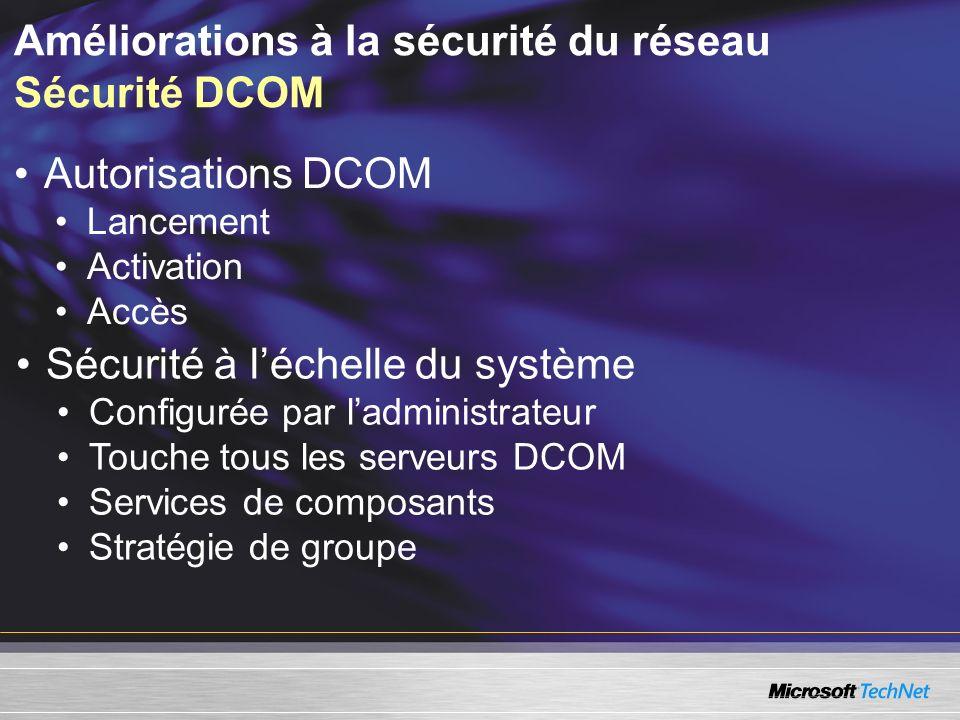 Améliorations à la sécurité du réseau Sécurité DCOM Autorisations DCOM Lancement Activation Accès Sécurité à léchelle du système Configurée par ladministrateur Touche tous les serveurs DCOM Services de composants Stratégie de groupe