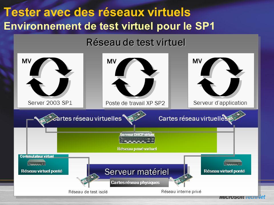 Réseau de test virtuel Tester avec des réseaux virtuels Environnement de test virtuel pour le SP1 Réseau de test isolé Cartes réseau virtuelles Cartes réseau virtuelles Serveur matériel Cartes réseau physiques Réseau virtuel ponté Commutateur virtuel Poste de travail XP SP2 MV Serveur dapplication MV Server 2003 SP1 MV Réseau interne privé Réseau virtuel ponté Réseau privé virtuel Serveur DHCP virtuel