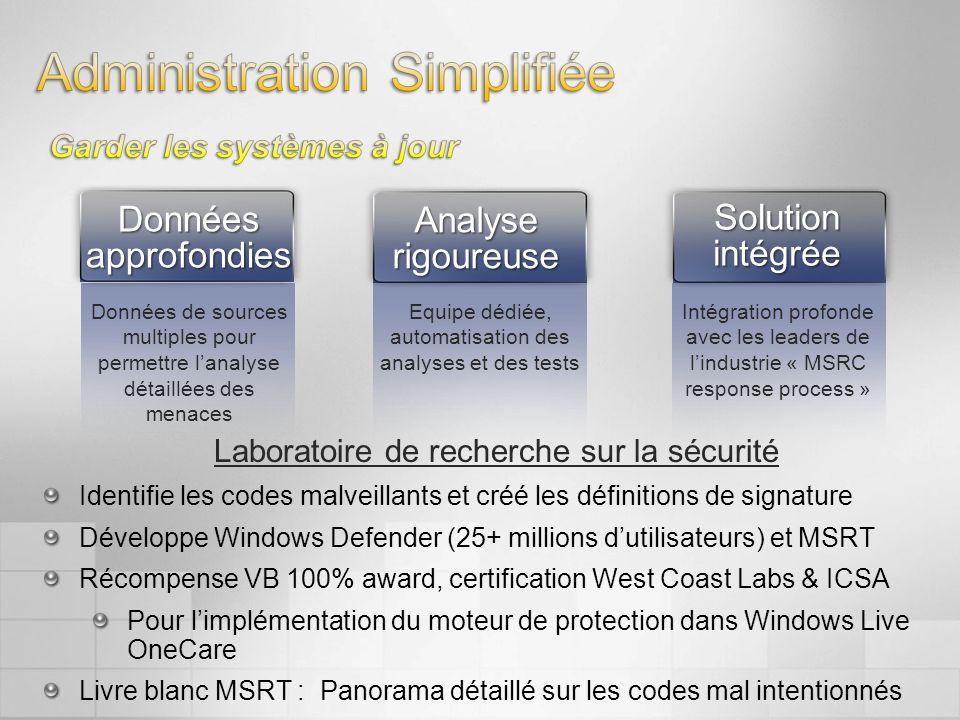 Laboratoire de recherche sur la sécurité Identifie les codes malveillants et créé les définitions de signature Développe Windows Defender (25+ million