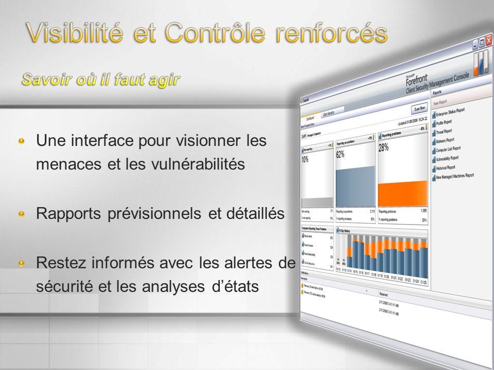 Une interface pour visionner les menaces et les vulnérabilités Rapports prévisionnels et détaillés Restez informés avec les alertes de sécurité et les