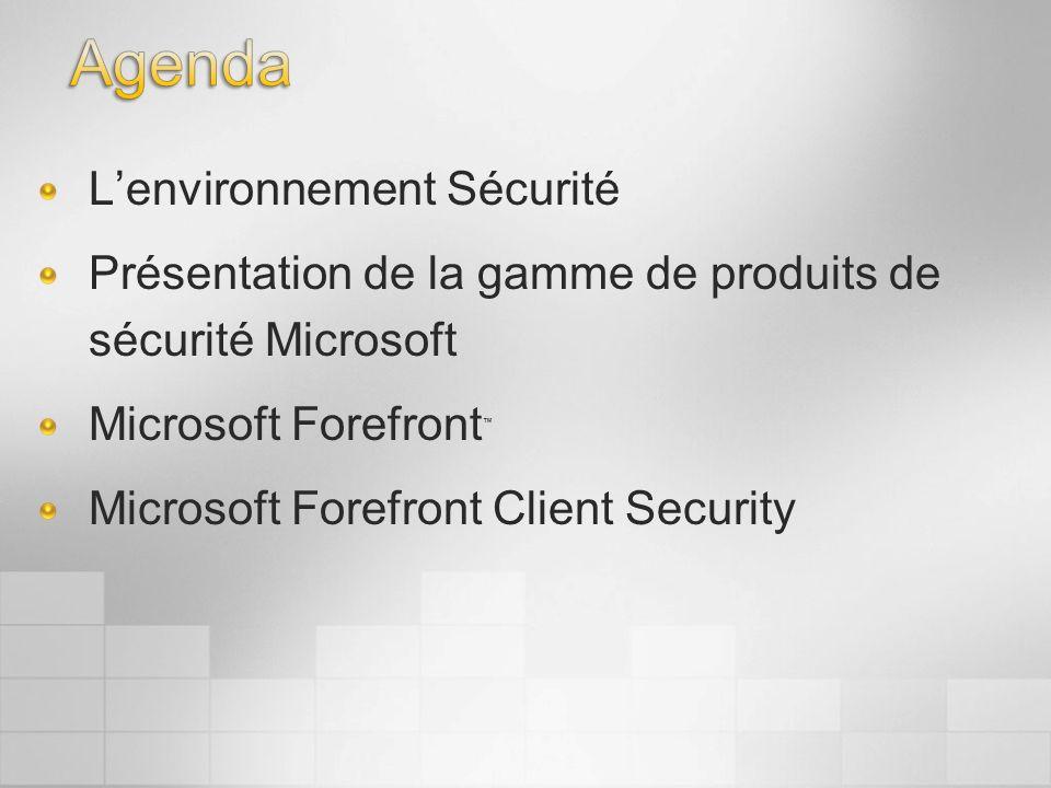 Lenvironnement Sécurité Présentation de la gamme de produits de sécurité Microsoft Microsoft Forefront Microsoft Forefront Client Security